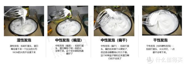 【熊猫烘焙研究所】关于戚风蛋糕的那些事