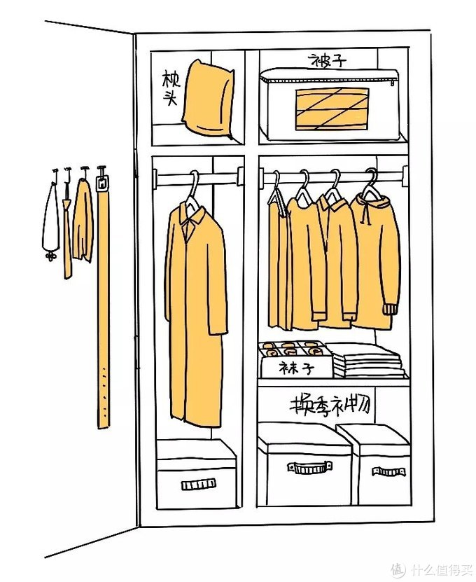 不管你的衣柜长啥样 这篇衣柜收纳一定用得上