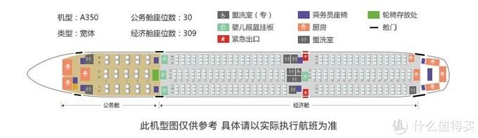 机型代码A351这要是引进了A350-1000要怎么叫?