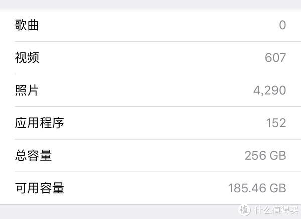 目前是152个App