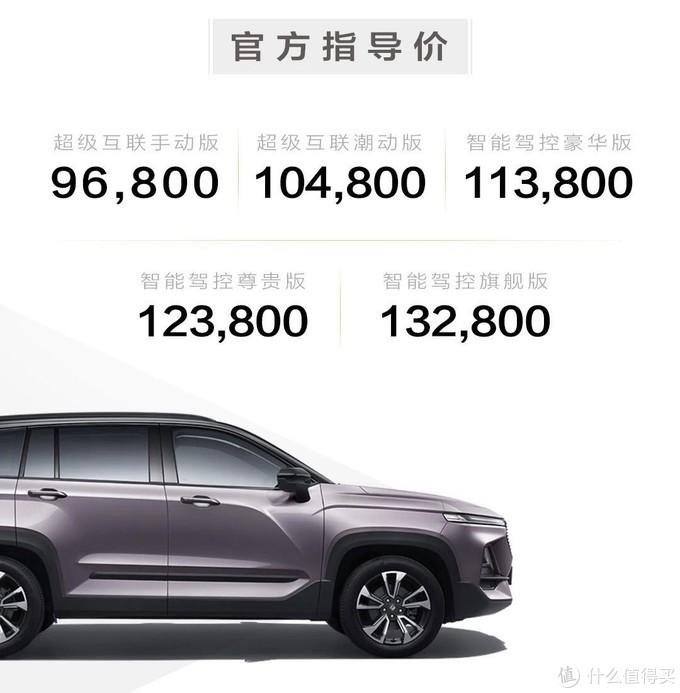 新车速递:宝骏RS-5正式上市售价区间9.68-13.28万元