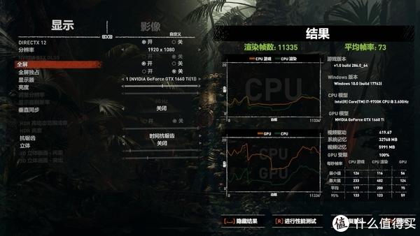GTX 1660 Ti GAMING X@9700K平均帧率为73