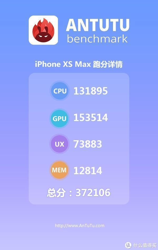 用了10年手机,告诉你什么处理器最牛X!