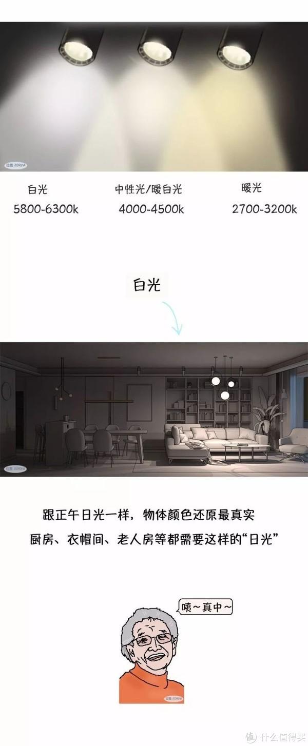 如何把五星级酒店的灯光效果搬回家