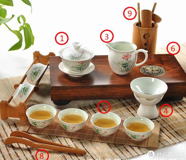 """关于茶,简单""""哔哔""""些茶艺、茶道的入门"""