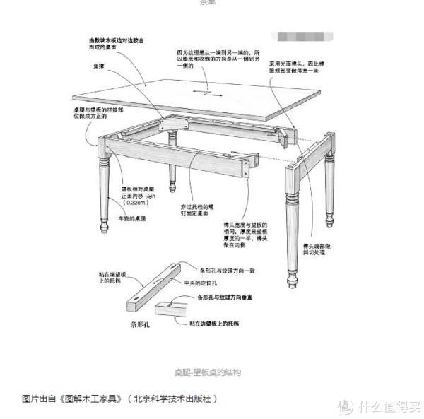 最常用的桌腿-望板桌。 其实还有支柱桌等等种类,但是我没有研究过