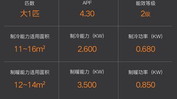松下蓄热式空调产品介绍(参数 颜值 配色)