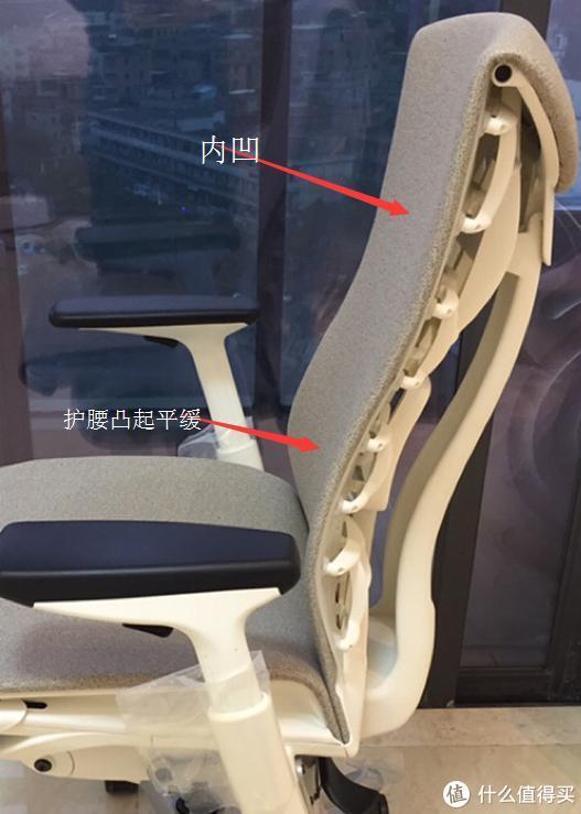 入了张人体工学椅,说点跟别人不一样的感受以及问题分析