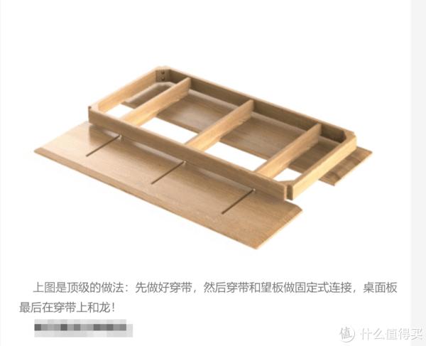 引自网友wolfsong的图片,先做穿带再整体连接固然好,物流价格水涨船高还容易磕碰 个人觉得,预算4000以下不要考虑这种结构。
