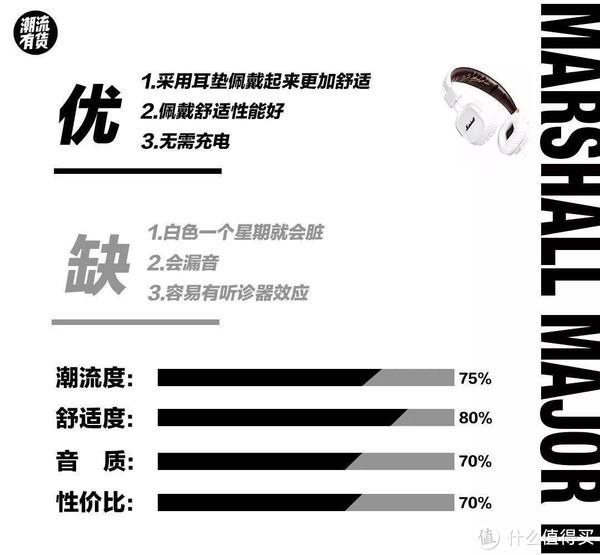 测评|LV耳机效果有多赞?秒杀Beats跟Air Pods!