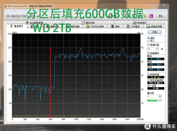 笔记本2TB 7mm硬盘深入对比测试