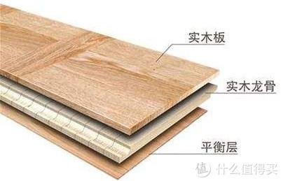 三层实木复合地板结构