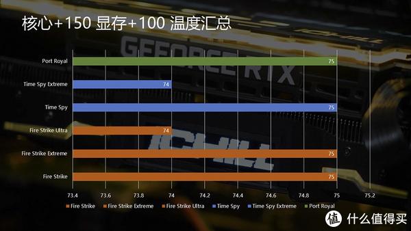 飙至2GHz的TU104 映众RTX 2080 iCHILL X3 JEKYLL超频简单体验