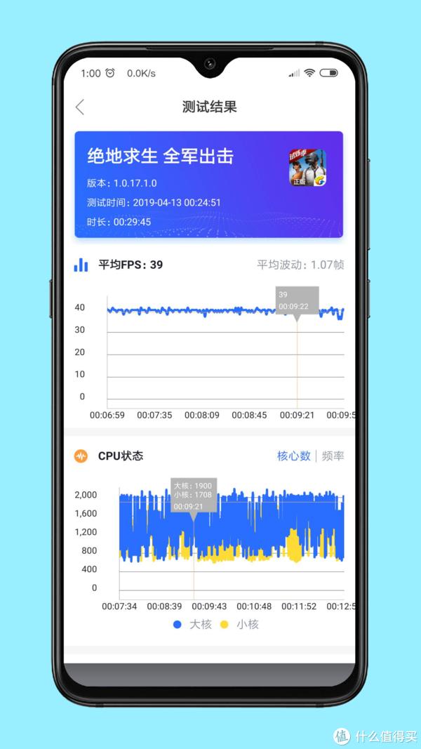Redmi Note 7 Pro,极致性价比真的能做到极致性能吗?