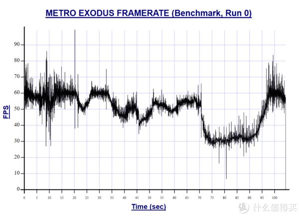 只是为了体验光追游戏?No,铭瑄 MAXSUN MS-GeForce RTX2060 终结者 6G性能体验点评