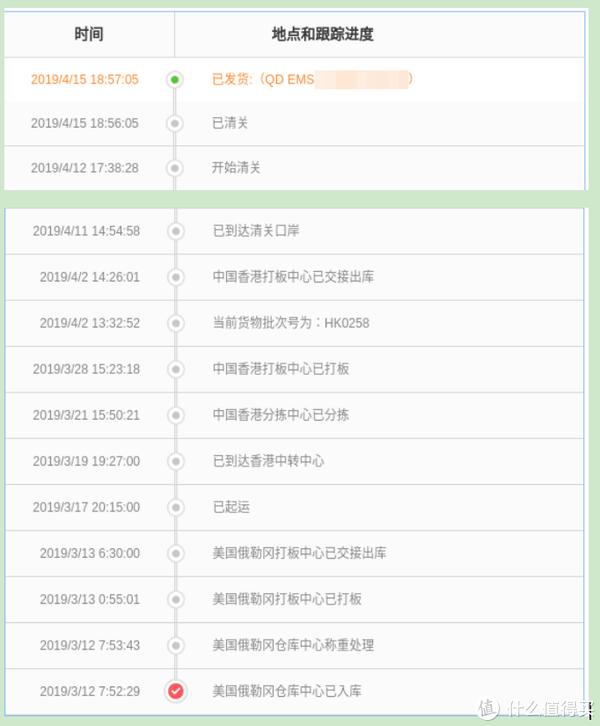 图2.美仓转运及中国清关信息