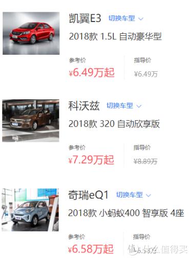 很不幸,奇瑞eQ已经停产了,但是可见车辆价格都不高
