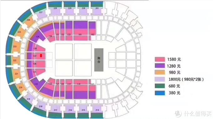 图中红点就是我的座位
