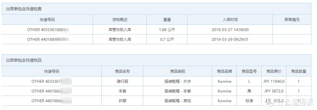 Komine 夏季骑行服JK-112&夏季手套GK-216&长护膝SK-690 晒单(多图)