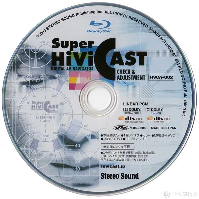 Super HIVI CAST