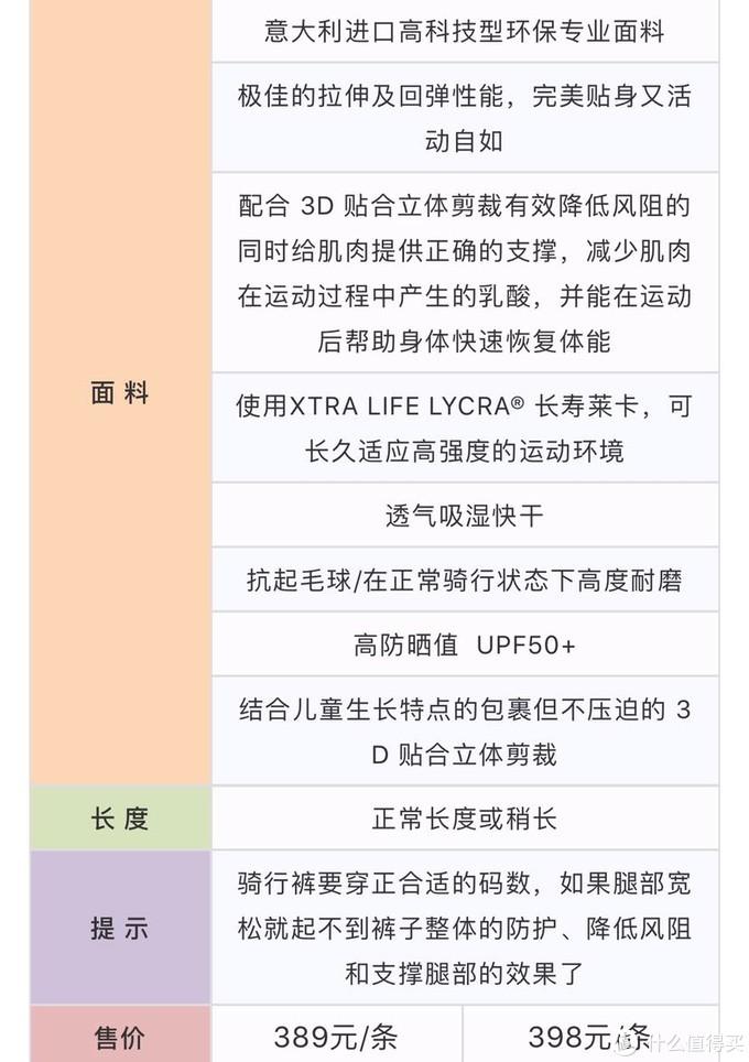 以上信息来源于广州小恐龙平衡车俱乐部公众号