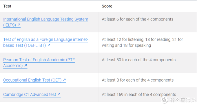 认可语言考试