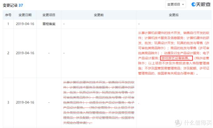 """重返游戏:腾讯经营业务新增""""游戏游艺设备销售""""项目"""