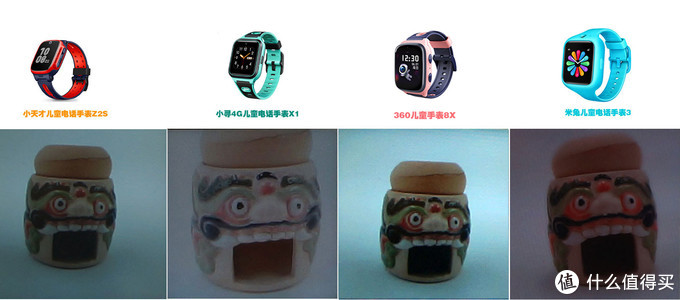 何为全方位呵护?市售热门儿童手表横向对比