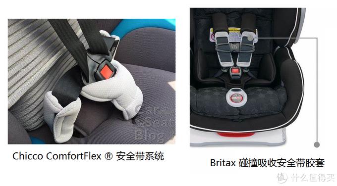 安全带部分的一些功能型设计