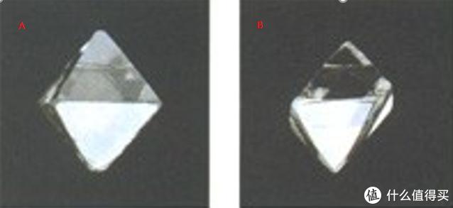 珠宝知识200:珠宝考研考证篇(十七):矿物的真实形态:歪晶