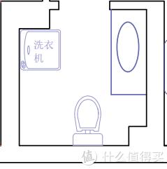 卫生间平面图
