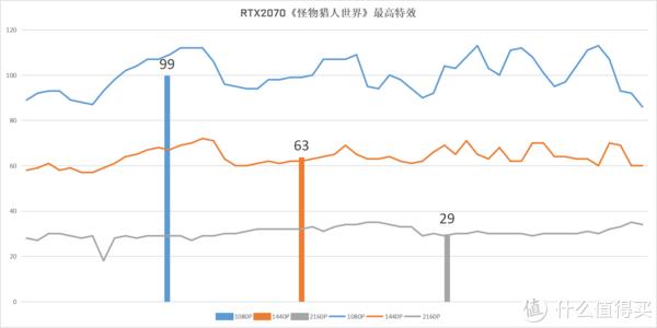【这是测评】一个问题:RTX2070和GTX1080到底谁强?全面测评七彩虹Neptune RTX2070一体水冷显卡