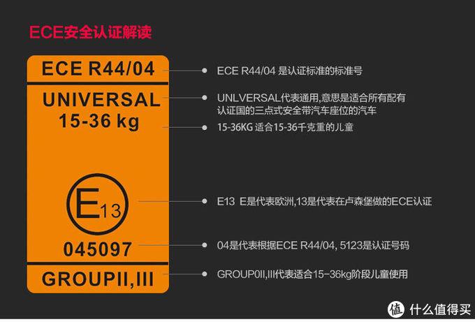 图为ECE标识解读,E1和E4以外的认证常常是淘宝卖家忽悠的手段。