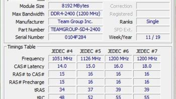 十铨DDR4笔记本内存使用总结(性能|游戏)