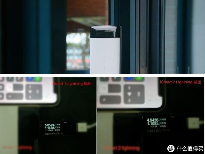 实用派的长途伴侣——RAVPower-PB172移动电源