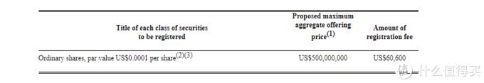 重返游戏:斗鱼提交IPO 最高或将融资5亿美元