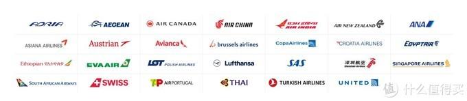 星空联盟正式成员一览 图上只有27个LOGO 因为Avianca代表了美洲Avianca和巴西Avianca两家公司
