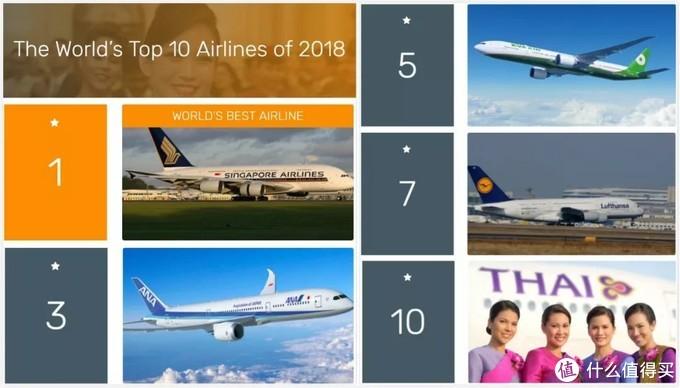 航空联盟—航空公司抱团的故事