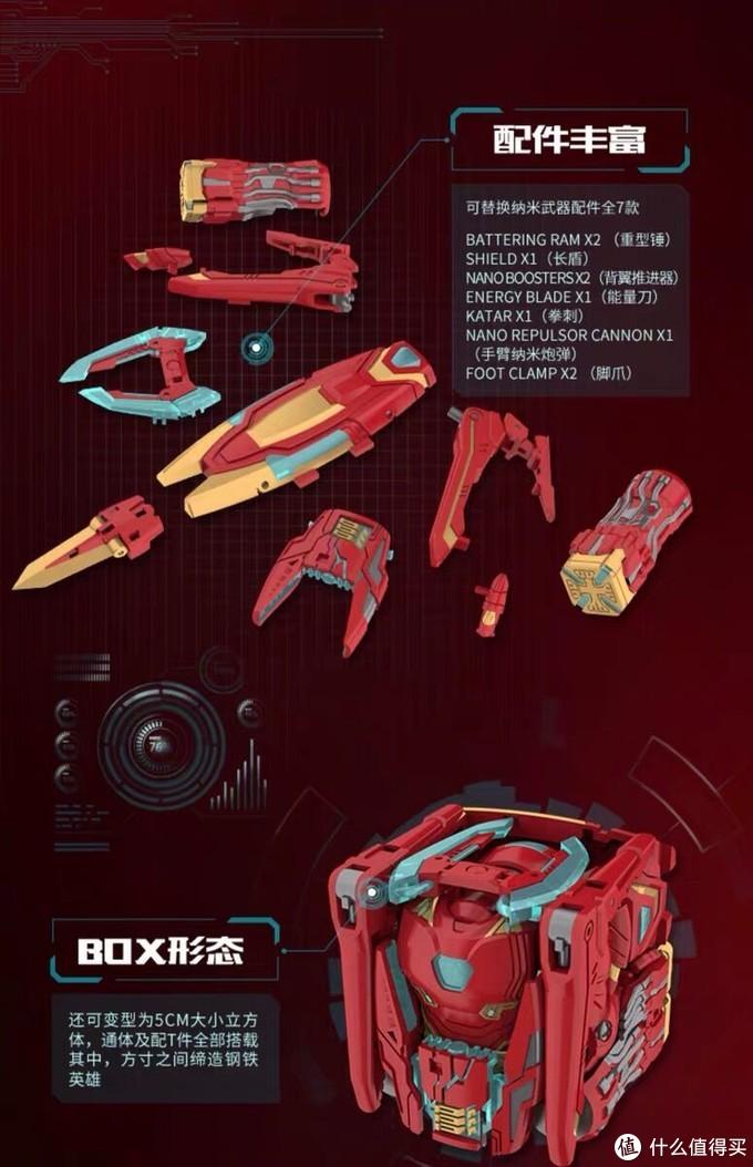 玩模总动员:52toys漫威MEGABOX钢铁侠、复联磁贴预售