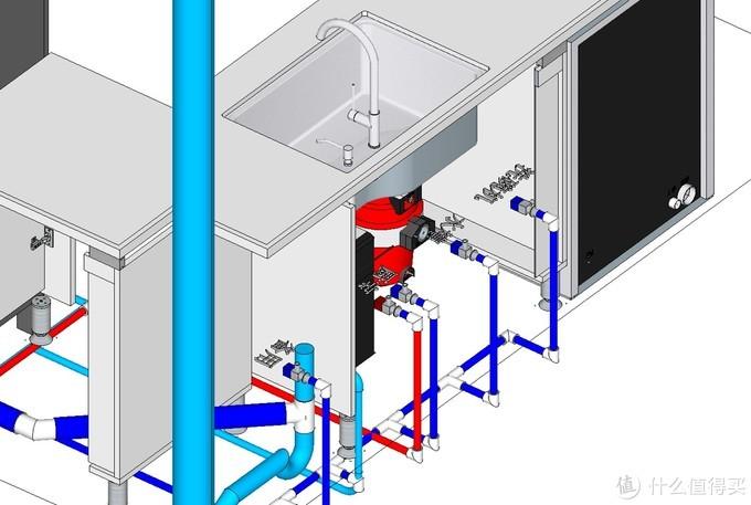水槽柜下电器与水路