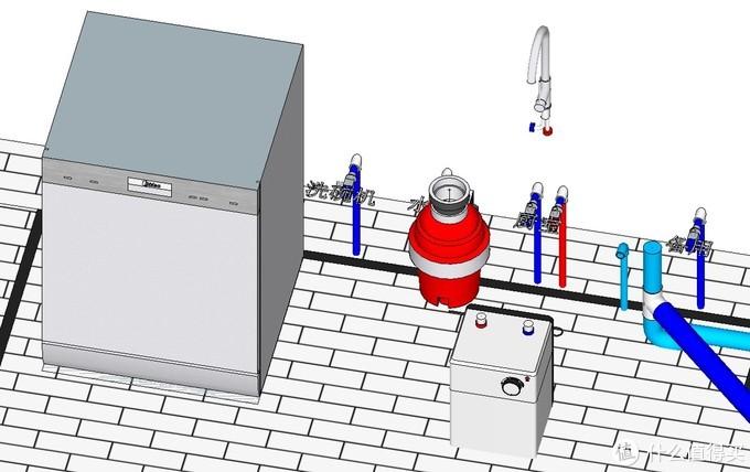 水槽柜下水位