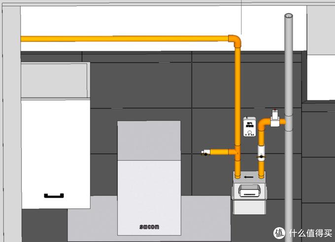 预期燃气立管位置