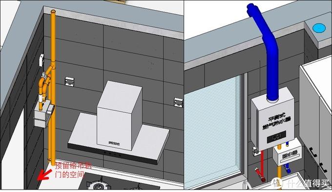 实际燃气表位置与热水器