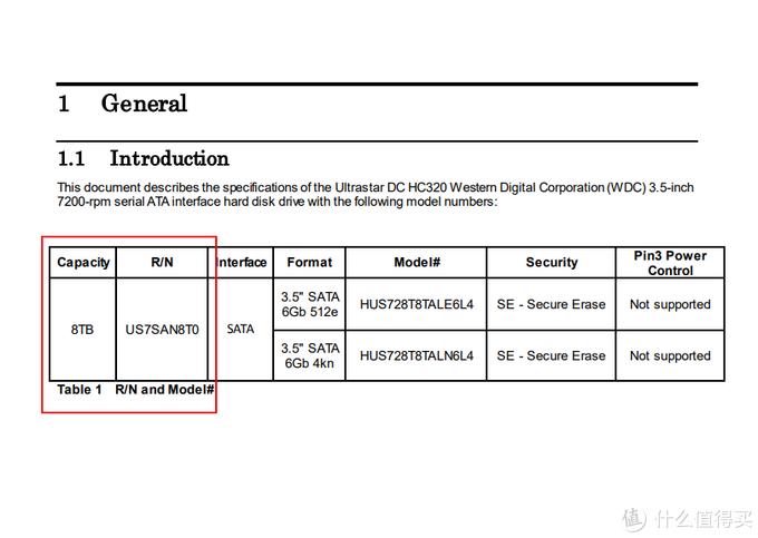 HC320数据中心及企业级空气盘