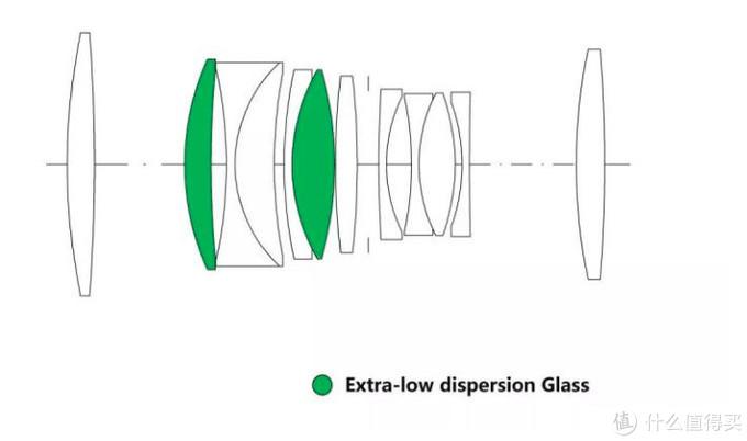 老蛙100mmF2.8 2X Ultra Macro APO微距镜头首测