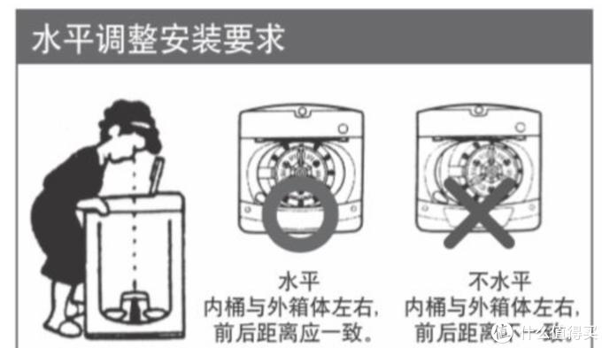 315-家电出现故障应该如何保障自己的合法权益?(洗衣机调平)