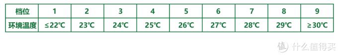这一次,我又给空调加了广角柔风——BRUNO复古智能循环扇简评