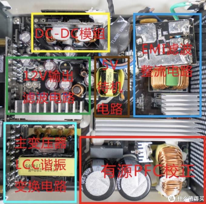 10年内磨一剑,Apexgaming 艾湃电竞 AG-750M 额定750W 台式机电源测评