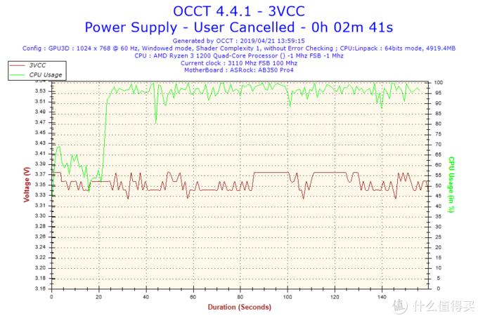 仅需399元的750w金牌电源,真香!艾湃电竞 AG-750M 额定750W 台式机电源众测报告