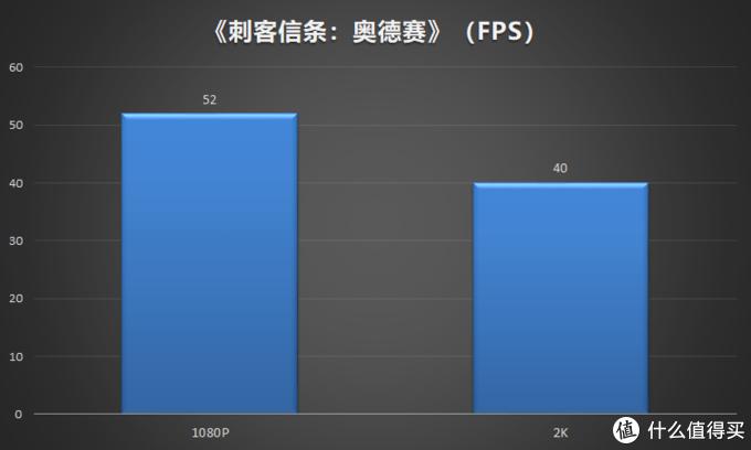 豪华甜点:技嘉GeForce GTX 1660Ti GAMING OC 6G显卡评测